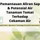 Pemantauan Aliran Sap & Potensial Air Tanaman Tomat Terhadap Cekaman Air